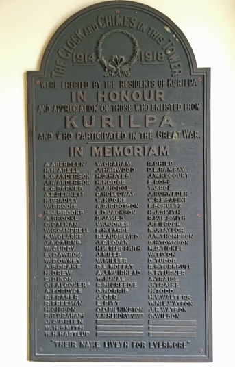 Kurilpa Roll of Honour World War 1