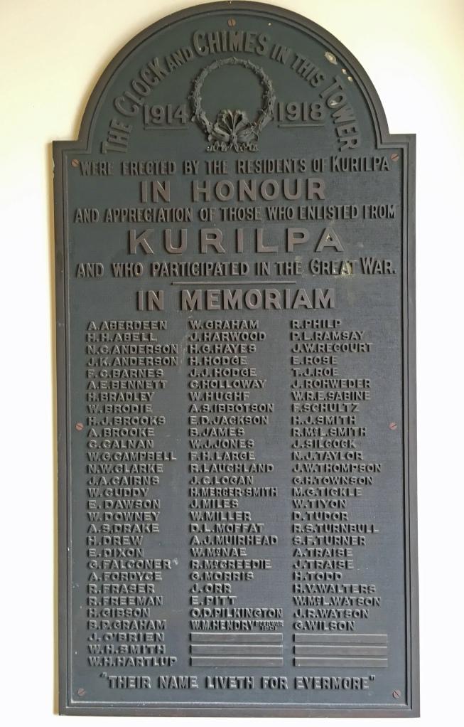 Kurilpa Roll of Honour World War 1