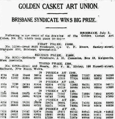 Golden casket Art Union Sankey Street 1929