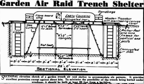 australian air raid shelter design 1941