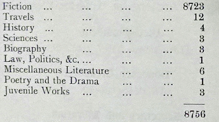 books issued during 1901 from annual report qsa